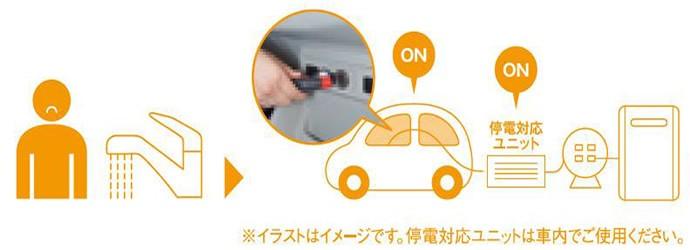 安心の「停電モード」搭載!使用の流れ-1